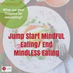 Jump Start MindFUL Eating