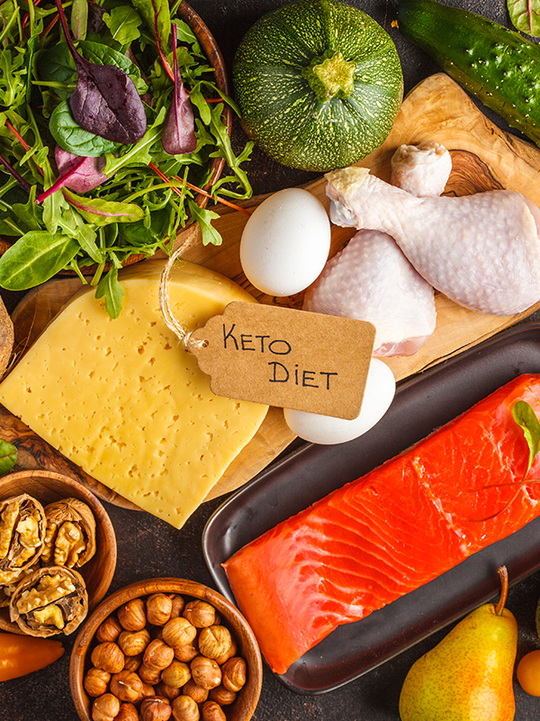 What is a Ketogenic Diet? / https://www.hwcmagazine.com