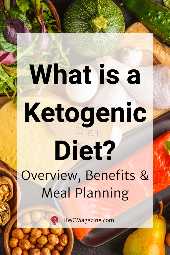Everything you need to know about a Ketogenic diet (keto diet), benefits, meal planning and resources. #keto #ketodiet #mealplanning #lowcarb #weightloss #wellness / https://www.hwcmagazine.com